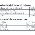 Colafit-4-(100tobolek)-pouziti